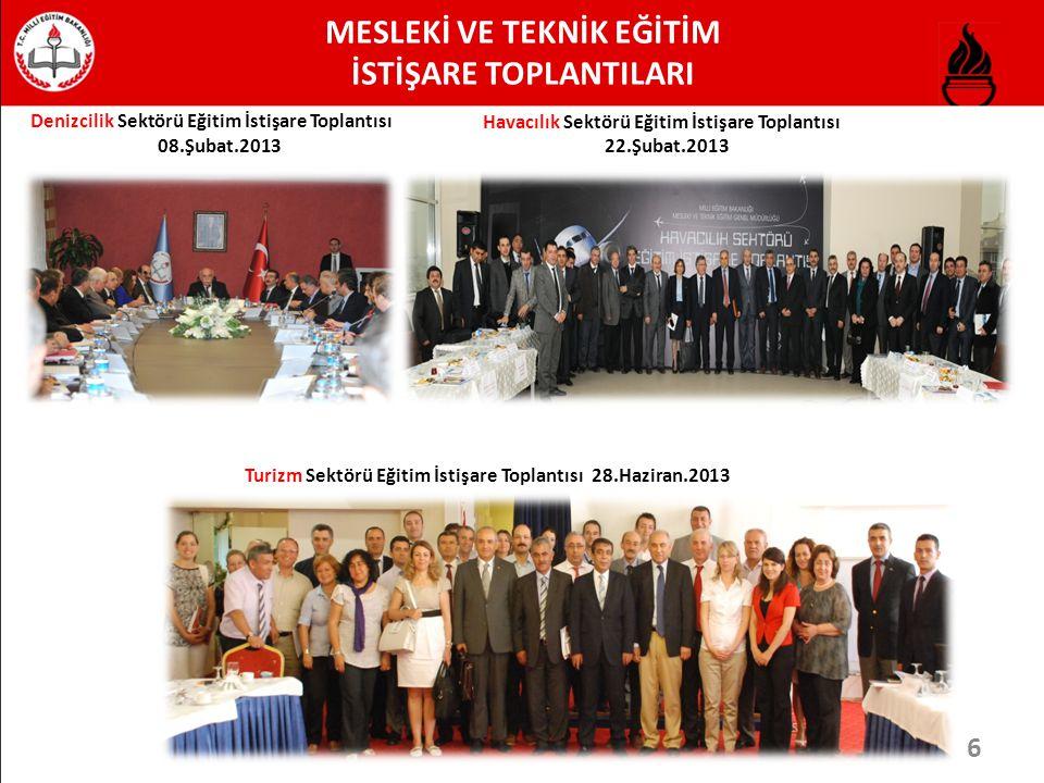 MESLEKİ VE TEKNİK EĞİTİM İSTİŞARE TOPLANTILARI Turizm Sektörü Eğitim İstişare Toplantısı 28.Haziran.2013 6 Denizcilik Sektörü Eğitim İstişare Toplantı
