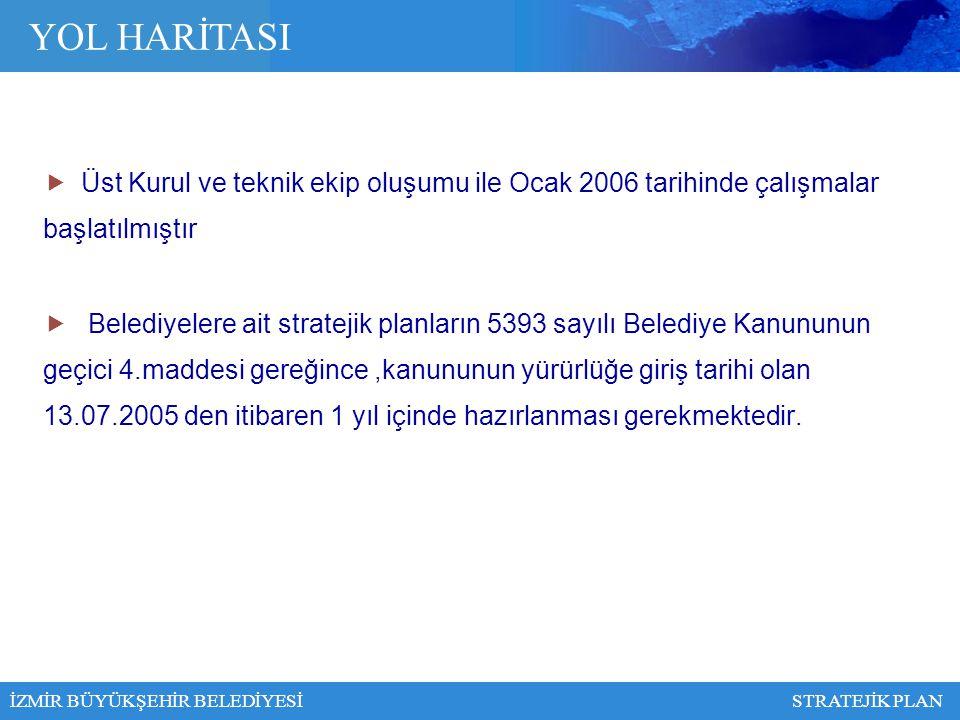 Üst Kurul ve teknik ekip oluşumu ile Ocak 2006 tarihinde çalışmalar başlatılmıştır  Belediyelere ait stratejik planların 5393 sayılı Belediye Kanun