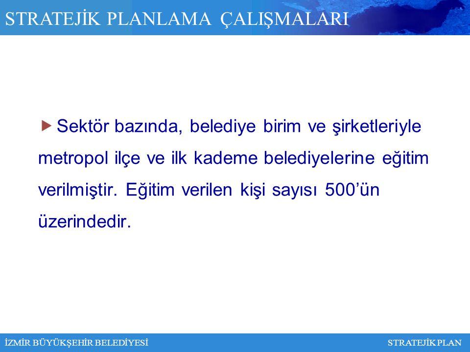 Etkin, verimli ve kaliteli hizmet üretiminin sağlanması, İzmirlilerin İzmir ile ilgili karar ve uygulamalara etkin katılımı için gerekli mekanizmaların oluşturulması.
