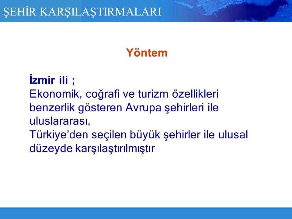 ŞEHİR KARŞILAŞTIRMALARI Yöntem İzmir ili ; Ekonomik, coğrafi ve turizm özellikleri benzerlik gösteren Avrupa şehirleri ile uluslararası, Türkiye'den s