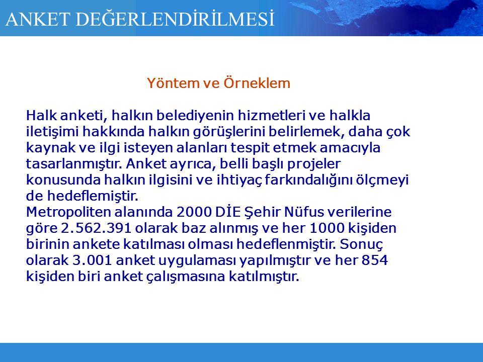 İzmir Büyükşehir Belediye sınırları içinde yaşayan herkese eşit olarak kaliteli, ekonomik sağlık hizmeti sunmak, sağlık konusunda bilinçlenmiş bir toplum oluşmasını sağlamak SAĞLIK İzmir Büyükşehir Belediyesi Eşrefpaşa Hastanesi bünyesinde yeni Sağlık merkezlerinin oluşturulması, Sağlık hizmeti sunulmasının iyileştirilmesi AMAÇ ANA BAŞLIKLAR Halka yönelik sosyal sağlık tarama ve eğitimlerinin yapılması