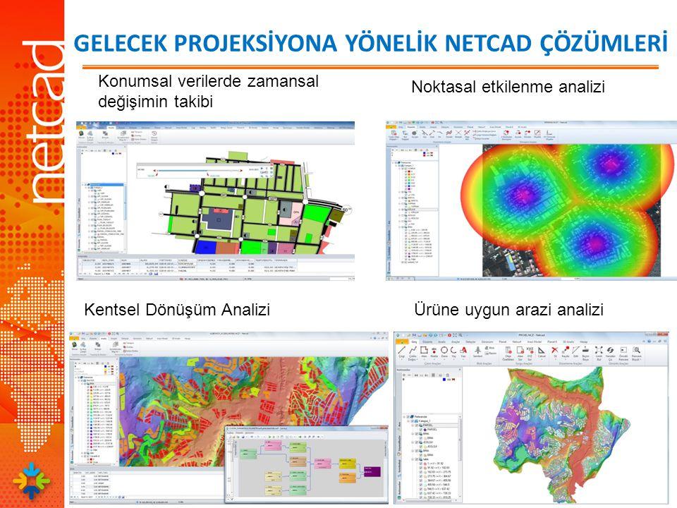 GELECEK PROJEKSİYONA YÖNELİK NETCAD ÇÖZÜMLERİ Ürüne uygun arazi analiziKentsel Dönüşüm Analizi Konumsal verilerde zamansal değişimin takibi Noktasal etkilenme analizi