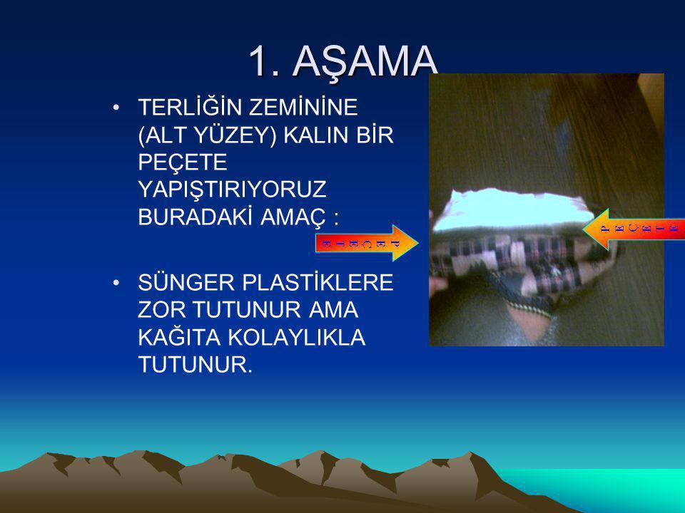 MALZEMELER (AYAKKABI YADA TERLİK, SÜNGER, PEÇETE, BEZ)