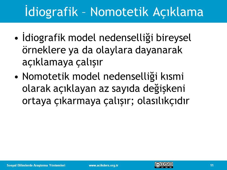 11Sosyal Bilimlerde Araştırma Yöntemleriwww.acikders.org.tr İdiografik – Nomotetik Açıklama İdiografik model nedenselliği bireysel örneklere ya da ola