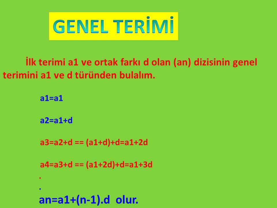 İlk terimi a1 ve ortak farkı d olan (an) dizisinin genel terimini a1 ve d türünden bulalım. a1=a1 a2=a1+d a3=a2+d == (a1+d)+d=a1+2d a4=a3+d == (a1+2d)