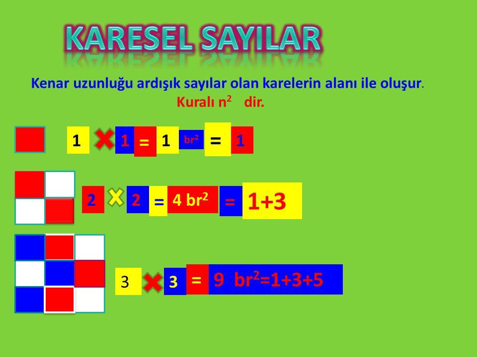 Kenar uzunluğu ardışık sayılar olan karelerin alanı ile oluşur. Kuralı n 2 dir. br 2 1111 = = 22 == 1+3 33 =9 br 2 =1+3+5 4 br 2
