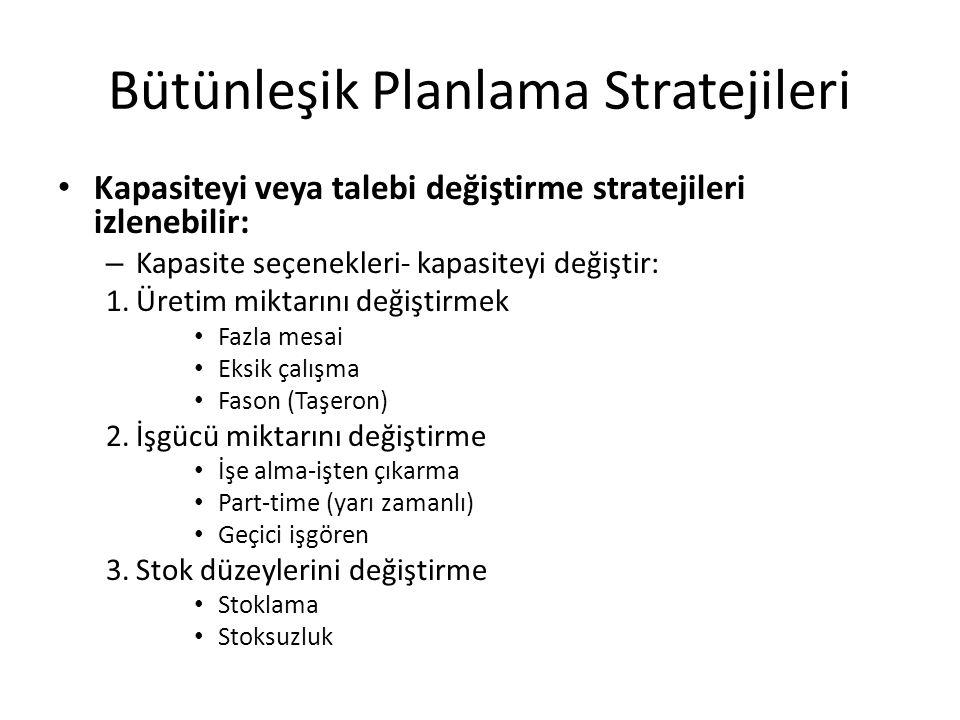 Bütünleşik Planlama Stratejileri Kapasiteyi veya talebi değiştirme stratejileri izlenebilir: – Kapasite seçenekleri- kapasiteyi değiştir: 1.Üretim miktarını değiştirmek Fazla mesai Eksik çalışma Fason (Taşeron) 2.İşgücü miktarını değiştirme İşe alma-işten çıkarma Part-time (yarı zamanlı) Geçici işgören 3.Stok düzeylerini değiştirme Stoklama Stoksuzluk