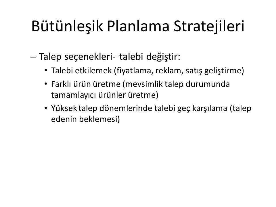 Bütünleşik Planlama Stratejileri – Talep seçenekleri- talebi değiştir: Talebi etkilemek (fiyatlama, reklam, satış geliştirme) Farklı ürün üretme (mevsimlik talep durumunda tamamlayıcı ürünler üretme) Yüksek talep dönemlerinde talebi geç karşılama (talep edenin beklemesi)