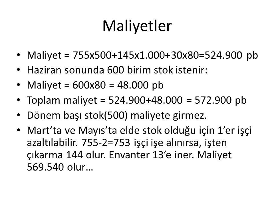 Maliyetler Maliyet = 755x500+145x1.000+30x80=524.900 pb Haziran sonunda 600 birim stok istenir: Maliyet = 600x80 = 48.000 pb Toplam maliyet = 524.900+48.000 = 572.900 pb Dönem başı stok(500) maliyete girmez.