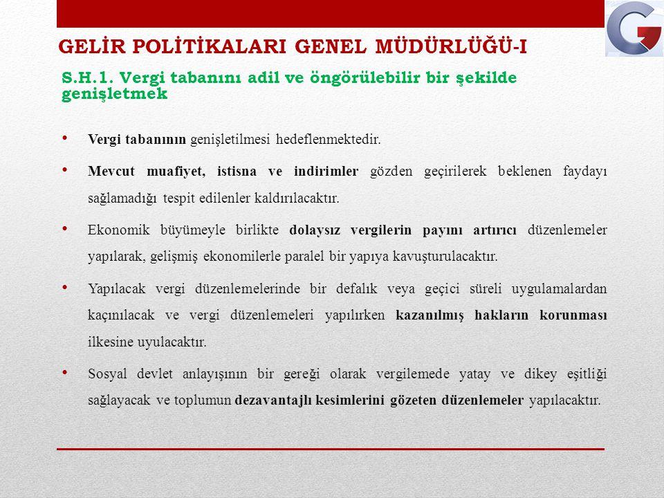 GELİR POLİTİKALARI GENEL MÜDÜRLÜĞÜ-II S.H.2.