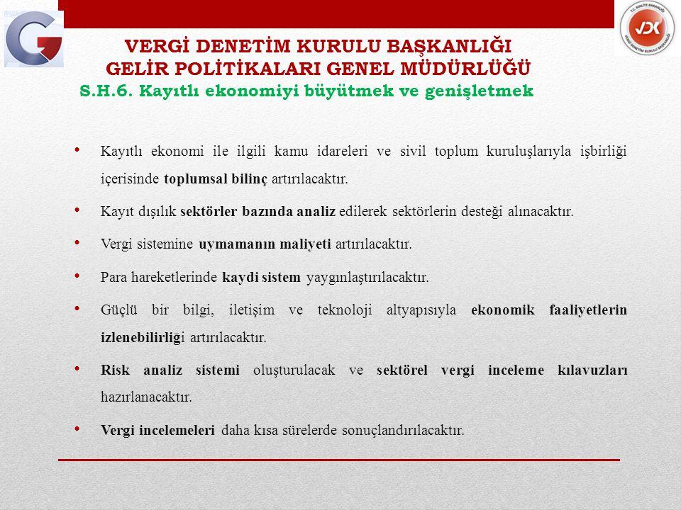 MALİ SUÇLARI ARAŞTIRMA KURULU BAŞKANLIĞI S.H.7.
