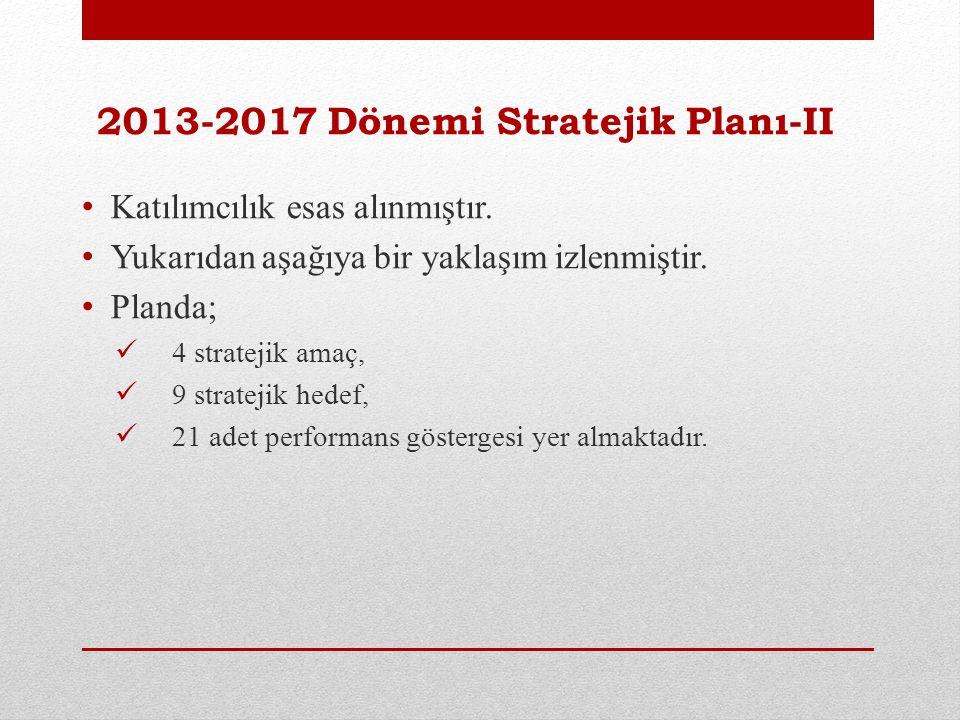 Stratejik Plan Hazırlık Süreci