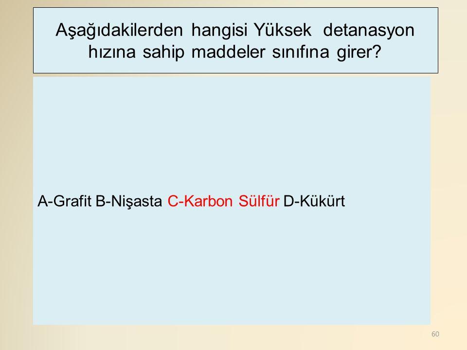 60 A-Grafit B-Nişasta C-Karbon Sülfür D-Kükürt Aşağıdakilerden hangisi Yüksek detanasyon hızına sahip maddeler sınıfına girer?