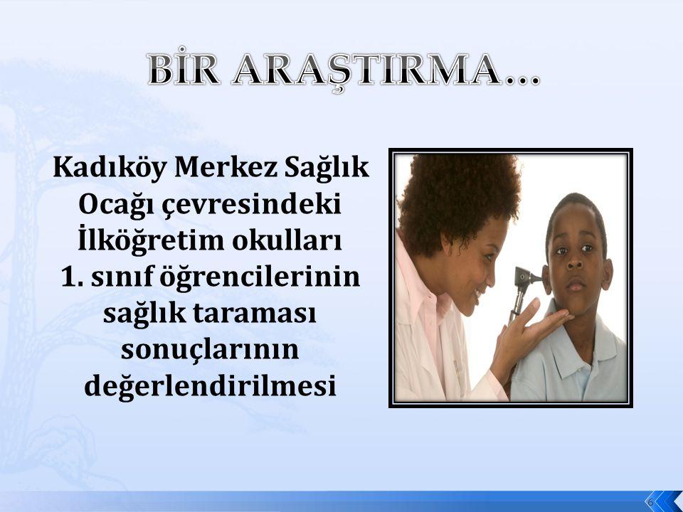 Kadıköy Merkez Sağlık Ocağı çevresindeki İlköğretim okulları 1.