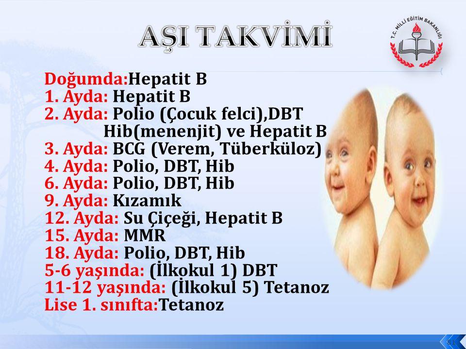 Doğumda:Hepatit B 1.Ayda: Hepatit B 2. Ayda: Polio (Çocuk felci),DBT Hib(menenjit) ve Hepatit B 3.
