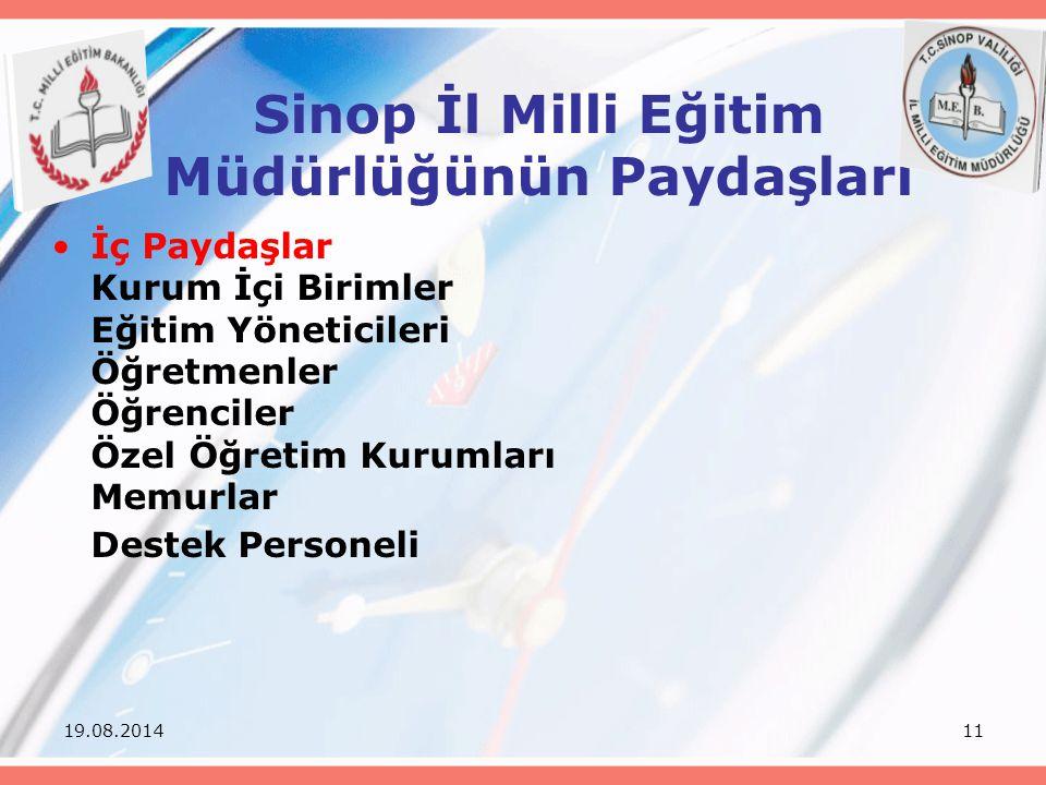 11 Sinop İl Milli Eğitim Müdürlüğünün Paydaşları İç Paydaşlar Kurum İçi Birimler Eğitim Yöneticileri Öğretmenler Öğrenciler Özel Öğretim Kurumları Mem