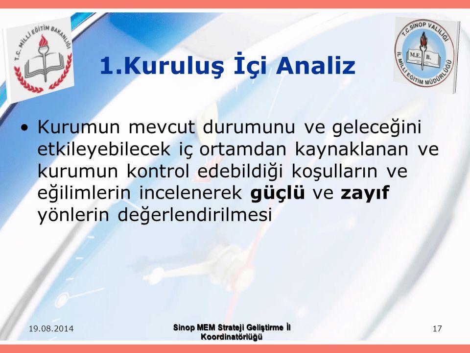 17 1.Kuruluş İçi Analiz Kurumun mevcut durumunu ve geleceğini etkileyebilecek iç ortamdan kaynaklanan ve kurumun kontrol edebildiği koşulların ve eğil