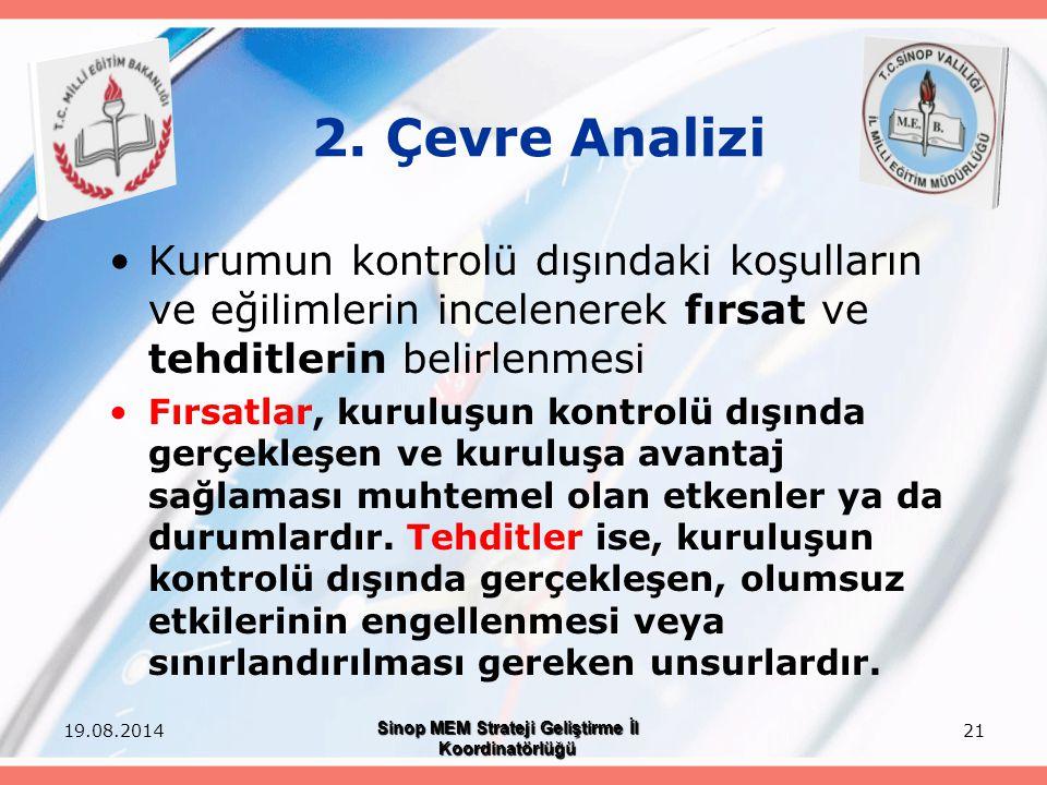 21 2. Çevre Analizi Kurumun kontrolü dışındaki koşulların ve eğilimlerin incelenerek fırsat ve tehditlerin belirlenmesi Fırsatlar, kuruluşun kontrolü