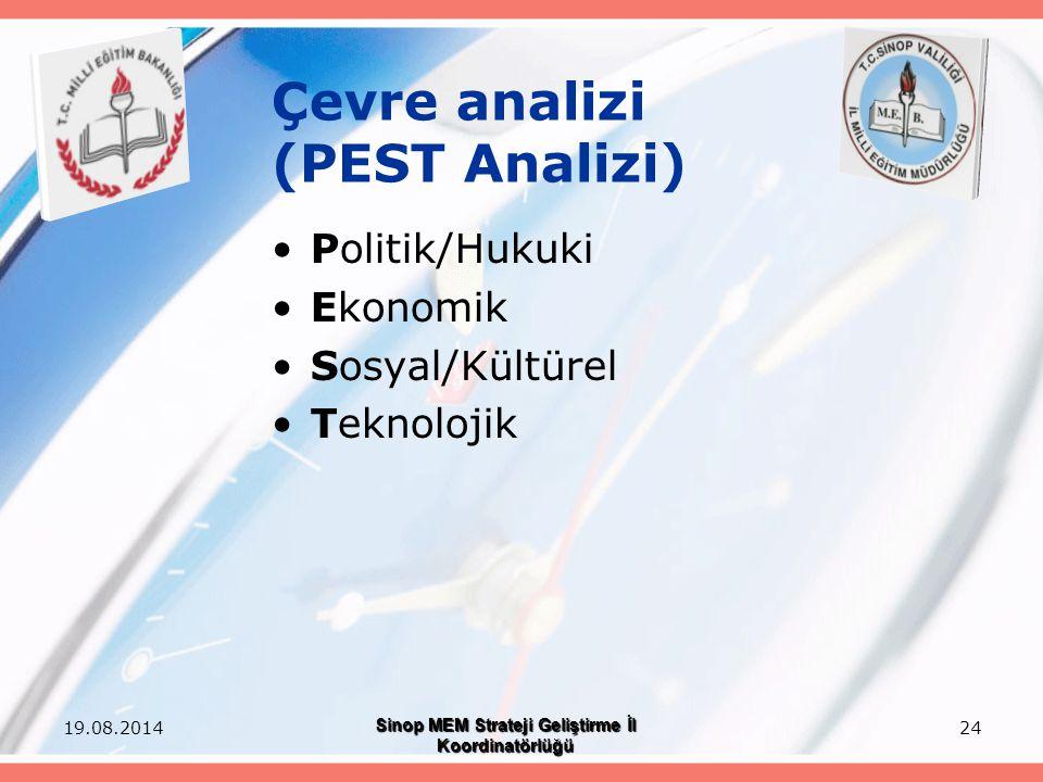 24 Çevre analizi (PEST Analizi) Politik/Hukuki Ekonomik Sosyal/Kültürel Teknolojik 19.08.2014 Sinop MEM Strateji Geliştirme İl Koordinatörlüğü