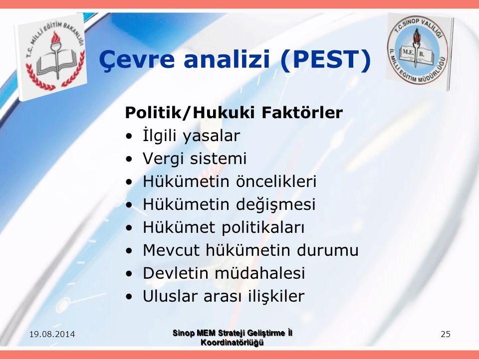 25 Çevre analizi (PEST) Politik/Hukuki Faktörler İlgili yasalar Vergi sistemi Hükümetin öncelikleri Hükümetin değişmesi Hükümet politikaları Mevcut hü