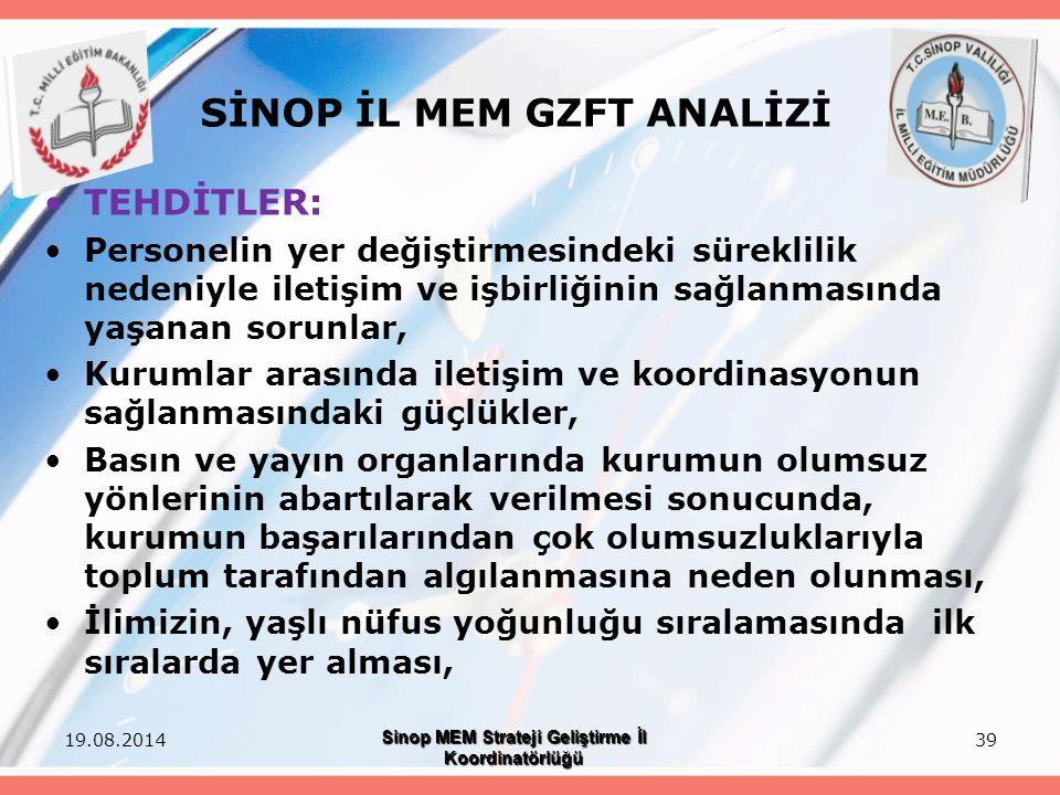 39 SİNOP İL MEM GZFT ANALİZİ TEHDİTLER: Personelin yer değiştirmesindeki süreklilik nedeniyle iletişim ve işbirliğinin sağlanmasında yaşanan sorunlar,