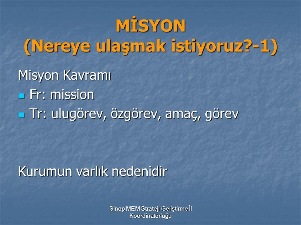 Sinop MEM Strateji Geliştirme İl Koordinatörlüğü MİSYON (Nereye ulaşmak istiyoruz?-1) Misyon Kavramı Fr: mission Fr: mission Tr: ulugörev, özgörev, am