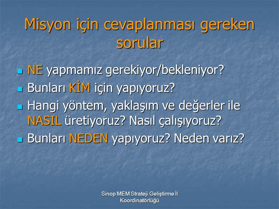 Sinop MEM Strateji Geliştirme İl Koordinatörlüğü Misyon için cevaplanması gereken sorular NE yapmamız gerekiyor/bekleniyor? NE yapmamız gerekiyor/bekl