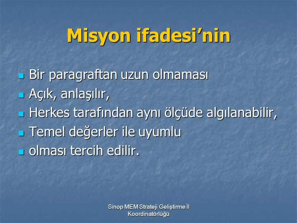 Sinop MEM Strateji Geliştirme İl Koordinatörlüğü Misyon ifadesi'nin Bir paragraftan uzun olmaması Bir paragraftan uzun olmaması Açık, anlaşılır, Açık,