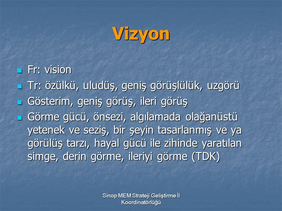 Vizyon Fr: vision Fr: vision Tr: özülkü, uludüş, geniş görüşlülük, uzgörü Tr: özülkü, uludüş, geniş görüşlülük, uzgörü Gösterim, geniş görüş, ileri gö