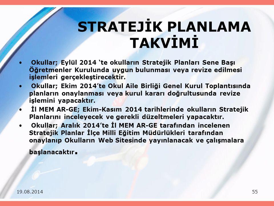 STRATEJİK PLANLAMA TAKVİMİ Okullar; Eylül 2014 'te okulların Stratejik Planları Sene Başı Öğretmenler Kurulunda uygun bulunması veya revize edilmesi i