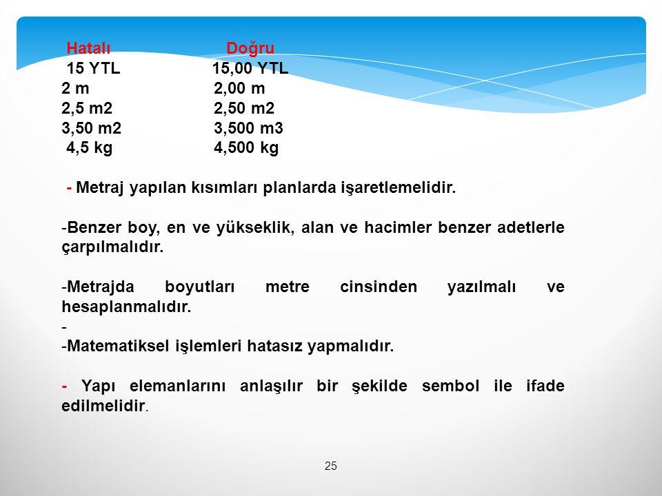 Hatalı Doğru 15 YTL 15,00 YTL 2 m 2,00 m 2,5 m2 2,50 m2 3,50 m2 3,500 m3 4,5 kg 4,500 kg - Metraj yapılan kısımları planlarda işaretlemelidir. -Benzer