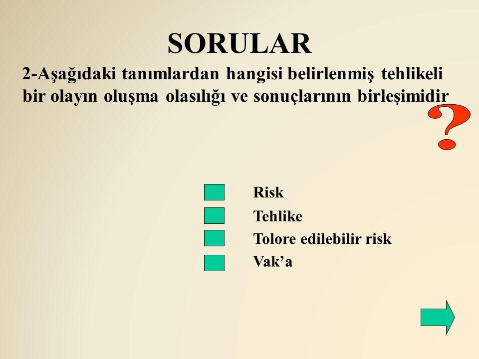 SORULAR Risk Tehlike 2-Aşağıdaki tanımlardan hangisi belirlenmiş tehlikeli bir olayın oluşma olasılığı ve sonuçlarının birleşimidir Tolore edilebilir
