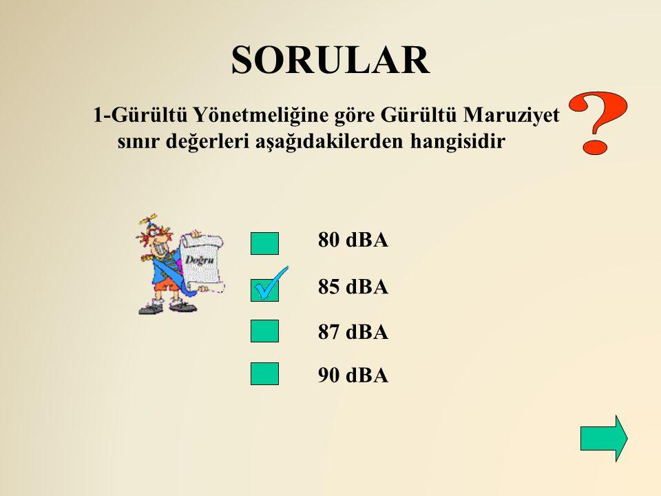 SORULAR 80 dBA 85 dBA 87 dBA 90 dBA 1-Gürültü Yönetmeliğine göre Gürültü Maruziyet sınır değerleri aşağıdakilerden hangisidir