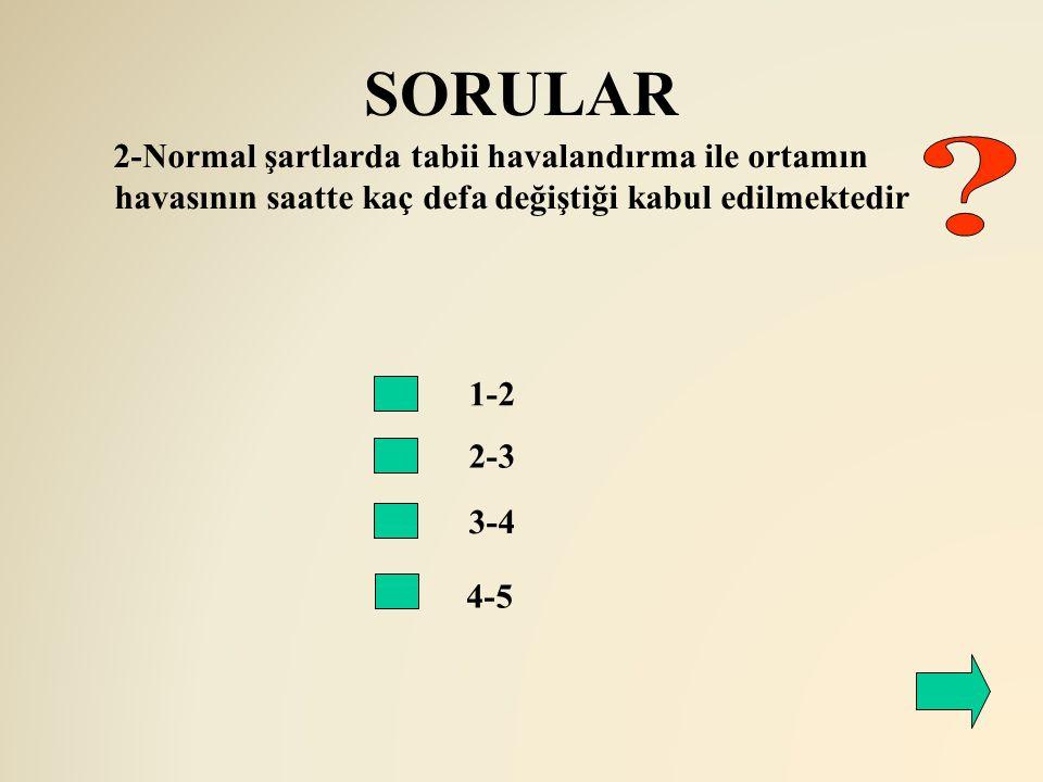 SORULAR 1-2 2-3 2-Normal şartlarda tabii havalandırma ile ortamın havasının saatte kaç defa değiştiği kabul edilmektedir 3-4 4-5