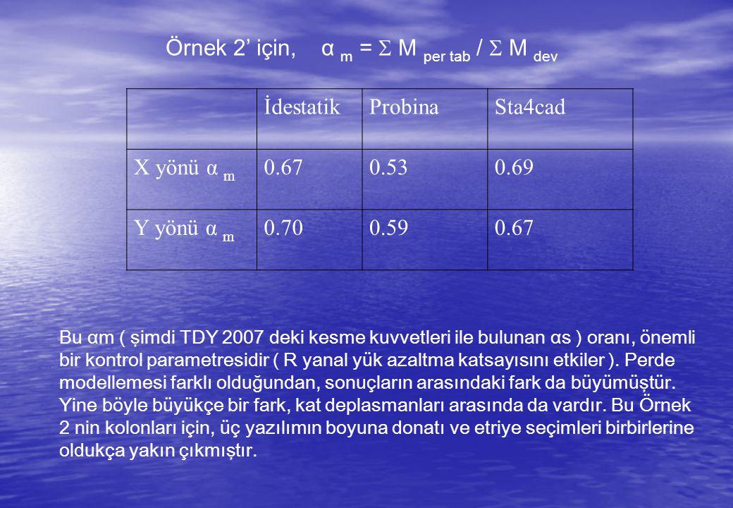 Örnek 2' için, α m =  M per tab /  M dev İdestatikProbinaSta4cad X yönü α m 0.670.530.69 Y yönü α m 0.700.590.67 Bu αm ( şimdi TDY 2007 deki kesme kuvvetleri ile bulunan αs ) oranı, önemli bir kontrol parametresidir ( R yanal yük azaltma katsayısını etkiler ).