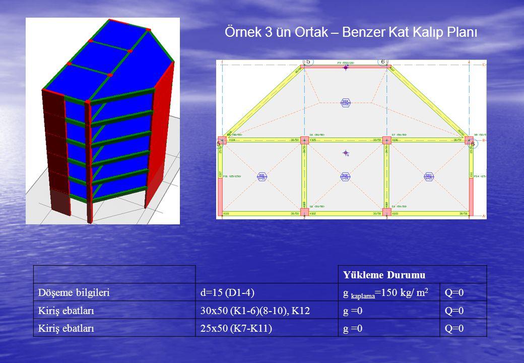 Örnek 3 ün Ortak – Benzer Kat Kalıp Planı Yükleme Durumu Döşeme bilgilerid=15 (D1-4)g kaplama =150 kg/ m 2 Q=0 Kiriş ebatları30x50 (K1-6)(8-10), K12g =0Q=0 Kiriş ebatları25x50 (K7-K11)g =0Q=0