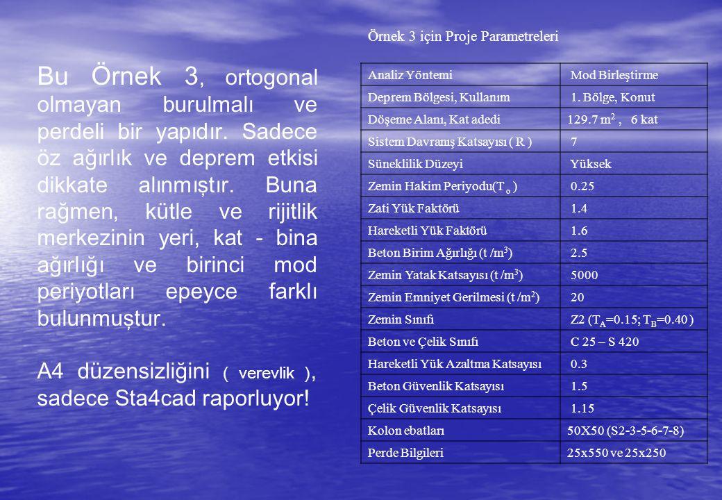 Örnek 3 için Proje Parametreleri Analiz Yöntemi Mod Birleştirme Deprem Bölgesi, Kullanım 1. Bölge, Konut Döşeme Alanı, Kat adedi129.7 m 2, 6 kat Siste