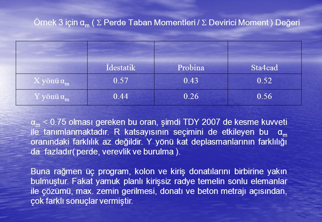 Örnek 3 için α m (  Perde Taban Momentleri /  Devirici Moment ) Değeri İdestatikProbinaSta4cad X yönü α m 0.570.430.52 Y yönü α m 0.440.260.56 α m < 0.75 olması gereken bu oran, şimdi TDY 2007 de kesme kuvveti ile tanımlanmaktadır.