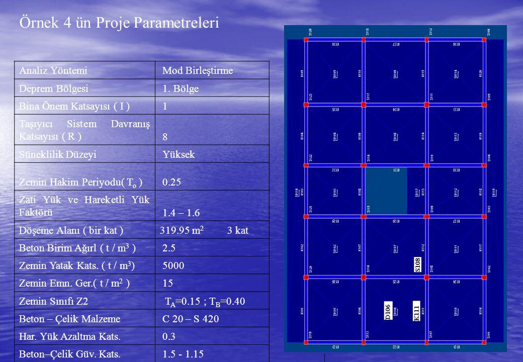Örnek 4 ün Proje Parametreleri Analiz Yöntemi Mod Birleştirme Deprem Bölgesi 1. Bölge Bina Önem Katsayısı ( I ) 1 Taşıyıcı Sistem Davranış Katsayısı (