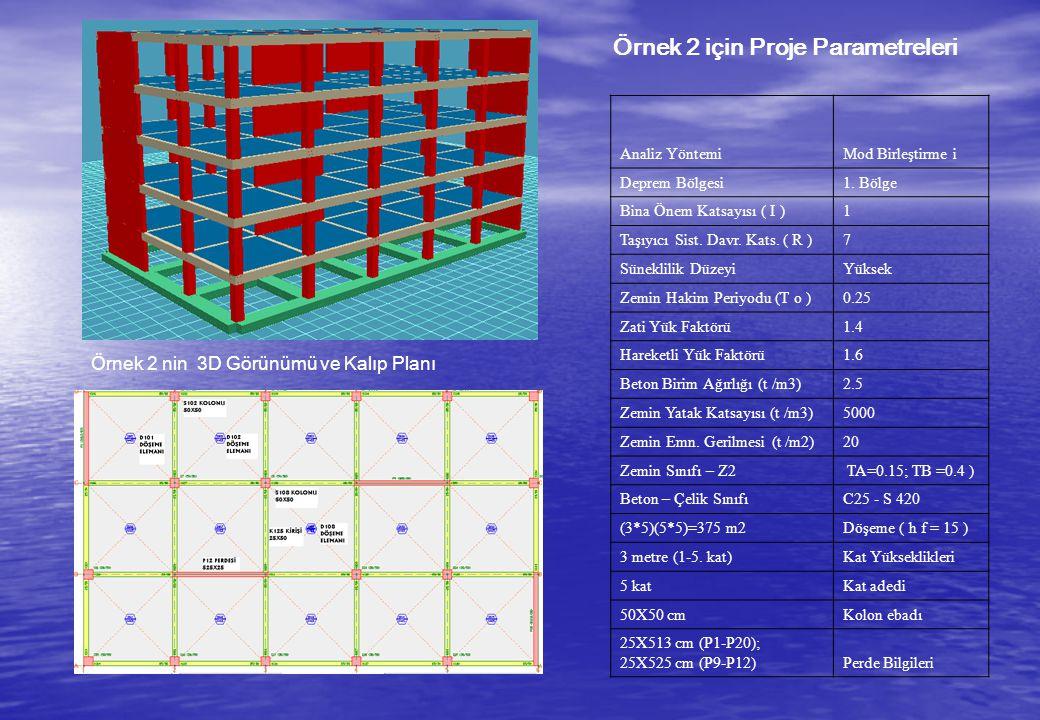 Örnek 2 nin 3D Görünümü ve Kalıp Planı Analiz YöntemiMod Birleştirme i Deprem Bölgesi1. Bölge Bina Önem Katsayısı ( I )1 Taşıyıcı Sist. Davr. Kats. (