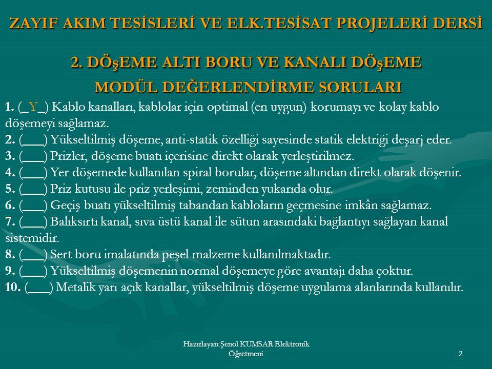Hazırlayan:Şenol KUMSAR Elektronik Öğretmeni3 ZAYIF AKIM TESİSLERİ VE ELK.TESİSAT PROJELERİ DERSİ 2.