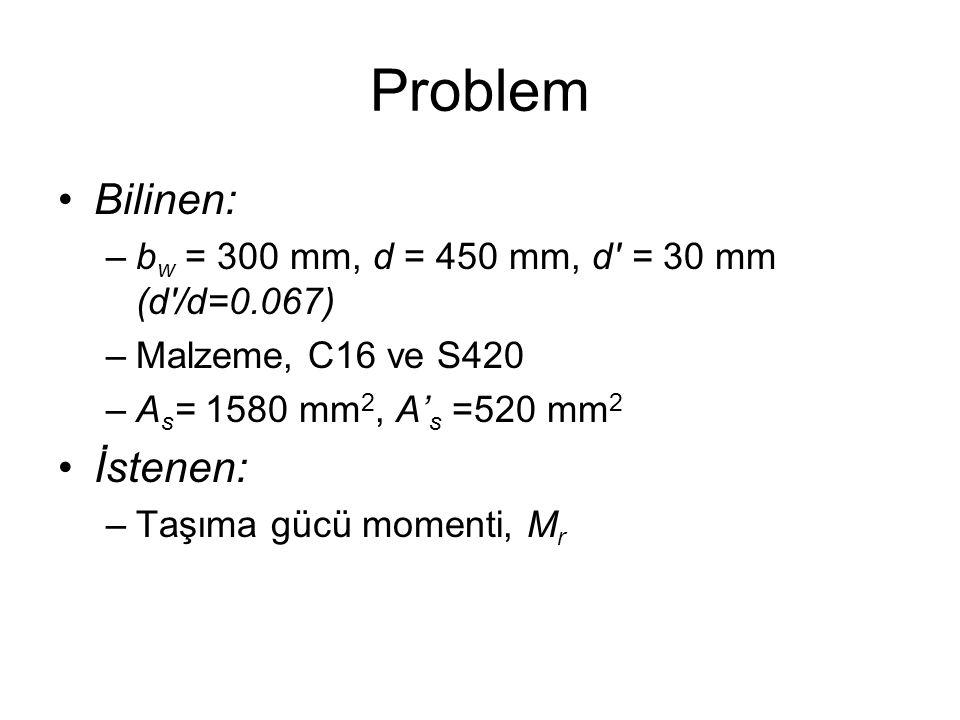 Problem Bilinen: –b w = 300 mm, d = 450 mm, d' = 30 mm (d'/d=0.067) –Malzeme, C16 ve S420 –A s = 1580 mm 2, A' s =520 mm 2 İstenen: –Taşıma gücü momen