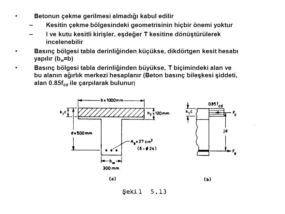 Betonun çekme gerilmesi almadığı kabul edilir –Kesitin çekme bölgesindeki geometrisinin hiçbir önemi yoktur –I ve kutu kesitli kirişler, eşdeğer T kes