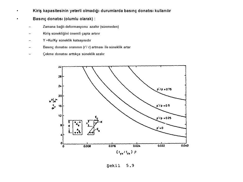 Kiriş kapasitesinin yeterli olmadığı durumlarda basınç donatısı kullanılır Basınç donatısı (olumlu olarak) : –Zamana bağlı deformasyonu azaltır (sünme