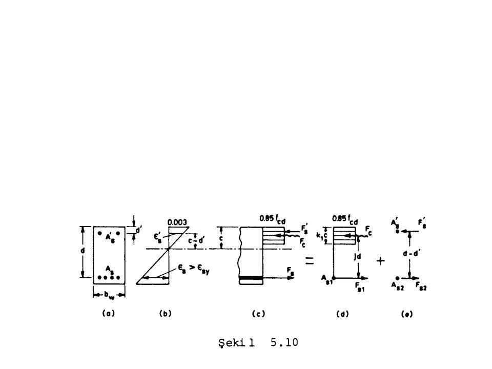 A s' <A s olduğu sürece, taşıma gücü iki kuvvet çifti ile ifade edilir Birinci kuvvet çifti, beton bileşkesi ve ona eşit çekme kuvvetinden oluşur (A s1 <A s )(A s1 +A s2 =A s ) İkinci kuvvet çifti, basınç donatısındaki kuvvet ile çekme donatısındaki artan alandaki çekme kuvvetinden oluşur.