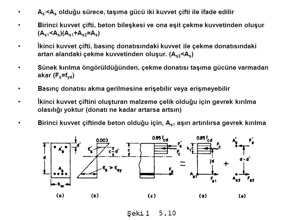 A s' <A s olduğu sürece, taşıma gücü iki kuvvet çifti ile ifade edilir Birinci kuvvet çifti, beton bileşkesi ve ona eşit çekme kuvvetinden oluşur (A s