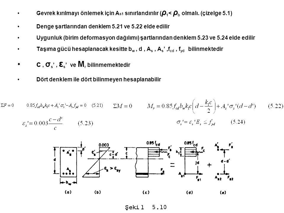 Gevrek kırılmayı önlemek için A s1 sınırlandırılır ( ρ 1 < ρ b olmalı. (çizelge 5.1) Denge şartlarından denklem 5.21 ve 5.22 elde edilir Uygunluk (bir