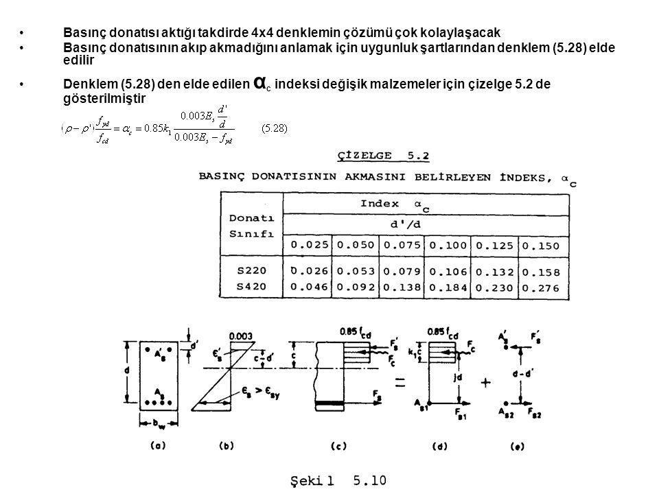 Basınç donatısı aktığı takdirde 4x4 denklemin çözümü çok kolaylaşacak Basınç donatısının akıp akmadığını anlamak için uygunluk şartlarından denklem (5