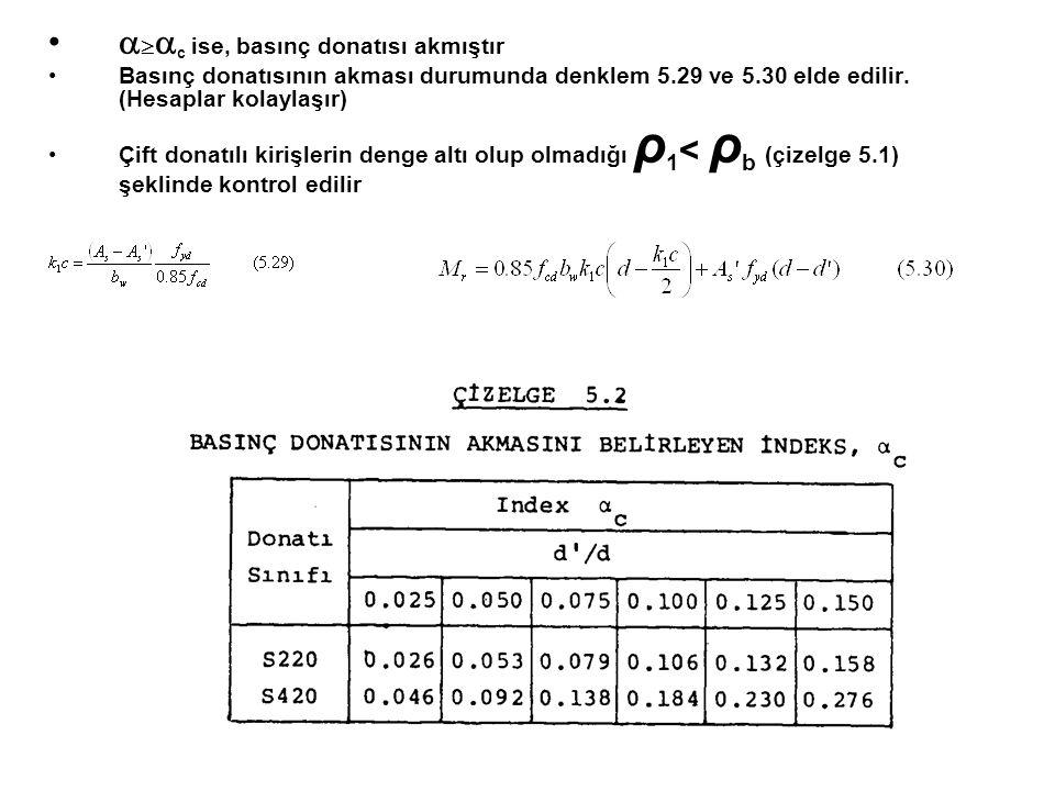    c ise, basınç donatısı akmıştır Basınç donatısının akması durumunda denklem 5.29 ve 5.30 elde edilir. (Hesaplar kolaylaşır) Çift donatılı kirişl