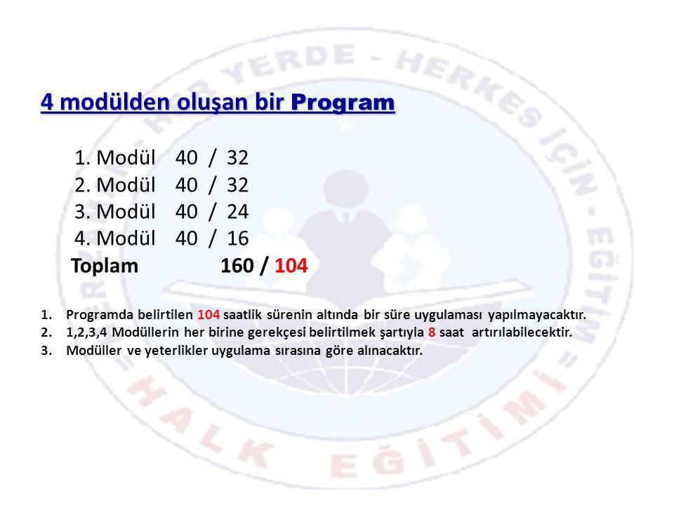 4 modülden oluşan bir Program 1.Modül 40 / 32 2. Modül 40 / 32 3.